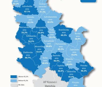 employment_by_areas_2016_infogr_PBO